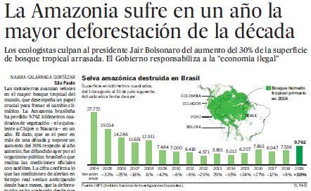 EP La Amazonía